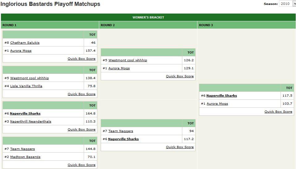 2010 playoff bracket