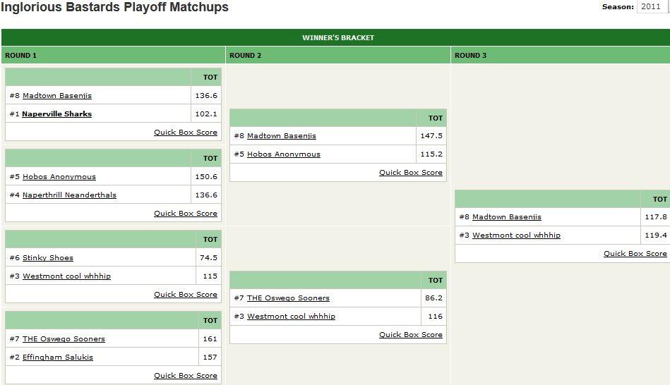2011 playoff bracket