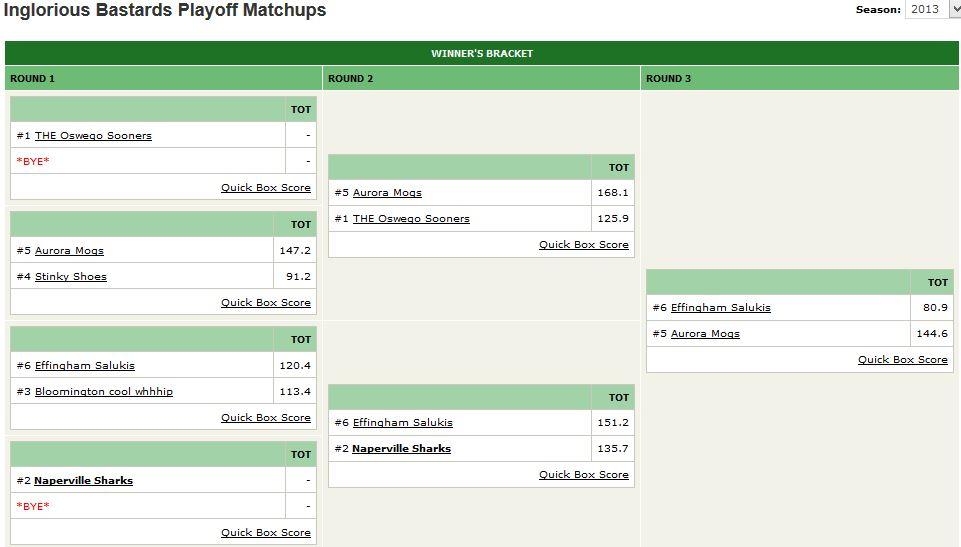 2013 Playoff bracket